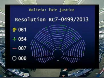Abstimmungsergebnis zum Antrag