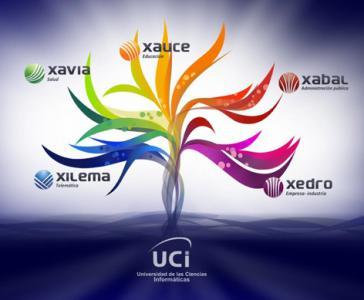 Grafik aus dem Produktkatalog der UCI
