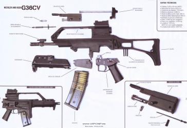 Das Sturmgewehr G36 von Heckler&Koch ist auch im Bundesstaat Guerrero im Einsatz
