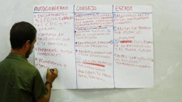 Workshop der Kommunarden im Bundesstaat Lara: Wie sollen die neuen regionalen Räte strukturiert sein?