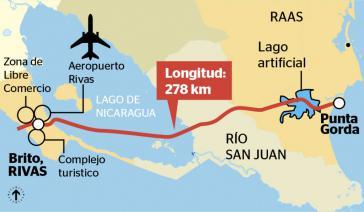 Route des Interozeanischen Kanals