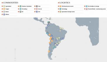 Glencore-Aktivitäten in Lateinamerika