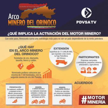 """Infografik der Regierung von Venezuela zum """"Arco Minero"""""""