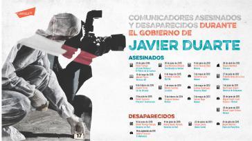 Verschwundene und ermordete Medienschaffende in Veracruz unter der Regierung von Javier Duarte.