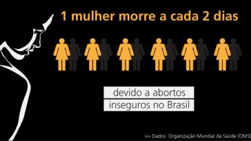 Alle zwei Tage stirbt in Brasilien eine Frau aufgrund einer Abtreibung
