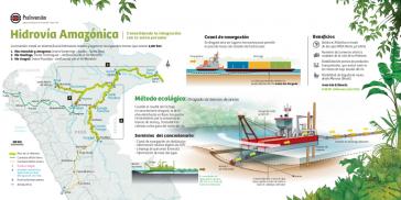 Darstellung des Projekts durch die staatliche Agentur für Privatinvestitionen, Proinversión (Screenshot)