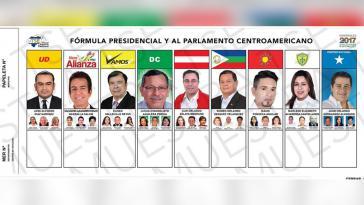 Wahlzettel für die Präsidentschaftswahl am 27. November in Honduras