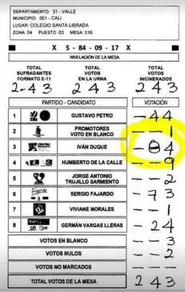 Ein Beispiel für Wahlbetrug?