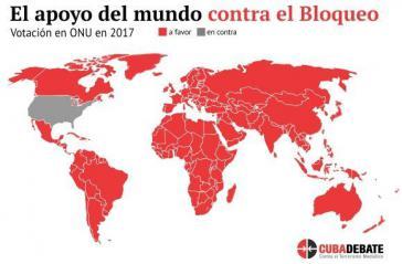 Mehrheit der UN-Vollversammlung für den kubanischen Antrag zur Aufhebung der US-Wirtschaftsblockade
