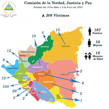 Karte von Nicaragua mit Aufstellung der Toten während der Proteste seit dem 18. April