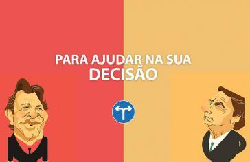Per Twitter versucht Bolsonaro, seine Positionen gegen Haddad in Stellung zu bringen