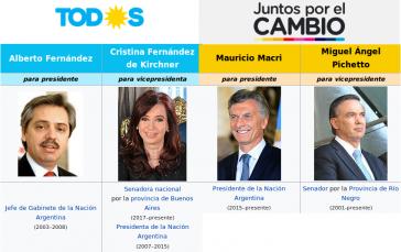 Chancen auf eine mögliche Stichwahl werden nur den Duos Alberto Fernández ‒ Cristina Fernández de Kirchner und Mauricio Macri ‒ Miguel Ángel Pichetto eingeräumt (Kollage Amerika21)