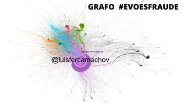Propaganda nach dem Putsch in Bolivien: Darstellung des Hashtags #EvoEsFraude (Evo ist Betrug)