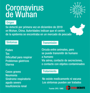 Koordinierte Präventionsmaßnahmen in Kuba gegen das Auftreten des Corona-Virus