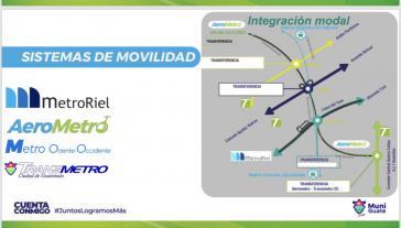 """Das Straßenbahnprojekt """"Metro Riel"""" sorgt in der Hautpstadt von Guatemala wegen geplanter Umsiedlungen nicht uneingeschränkt für Zustimmung"""