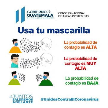 Auf Anordnung von Guatemalas Präsident ist das Tragen von Mundschutz ab dem 13. April Pflicht