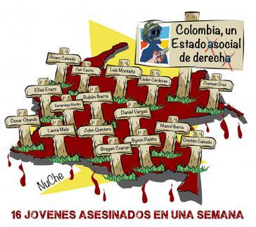 Diese Karrikatur kritisiert Kolumbien als unsozialen Staat der politischen Rechten