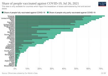 In Uruguay schreitet die Impfkampagne voran, es bleiben Ungewissheiten