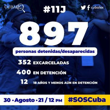 """Wird von der US-Regierung finanziert und verbreitet nicht-belegbare Zahlen über """"Verhaftete/Verschwundene"""": Cubalex"""