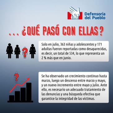 Die peruanische Ombudsstelle präsentierte ihren neuen Bericht über vermisste Mädchen und Frauen