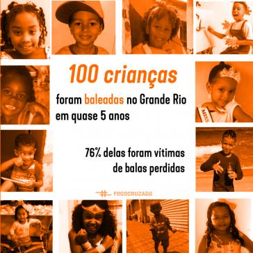 In den Stadtteilen mit den meisten Fällen bewaffneter Gewalt gegen Kinder ist der Großteil der Bevölkerung Schwarz und arm