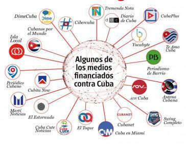 Abhängige Internet-Medien gegen Kuba
