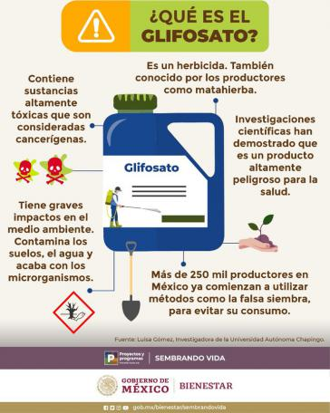 Mexikos Regierung informiert via Twitter über Glyphosat