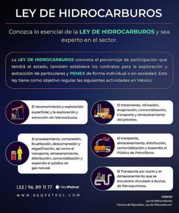 Das Ley de Hirocarburos wurde am 4. Mai von der Abgeordnetenkammer angenommen