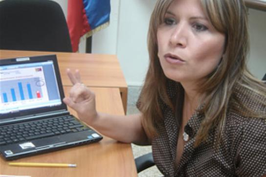 Marilyn Di Luca, Direktorin des INN