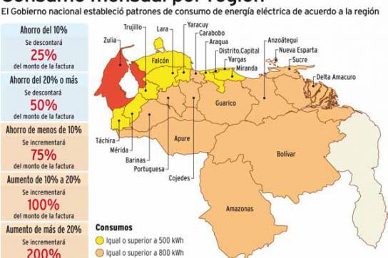 Stromverbrauch Venezuela