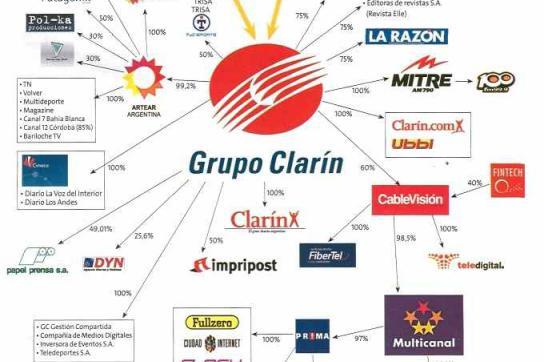 Clarin S. A.